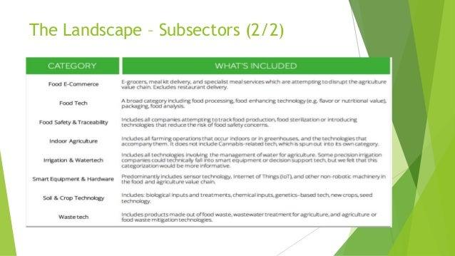 The Landscape – Subsectors (2/2)