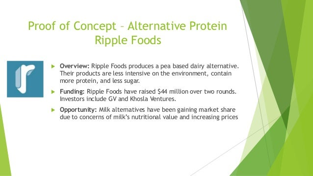Proof of Concept – Alternative Protein Ripple Foods  Overview: Ripple Foods produces a pea based dairy alternative. Their...