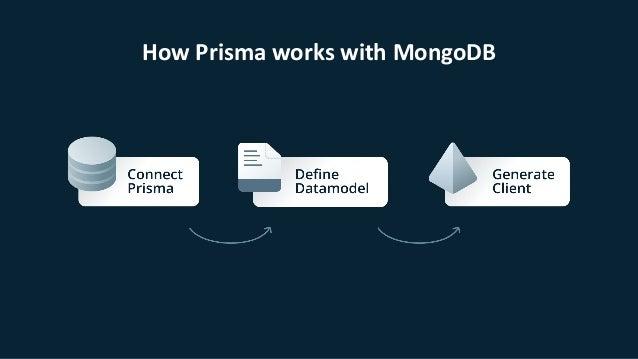MongoDB World 2019: Building a GraphQL API with MongoDB