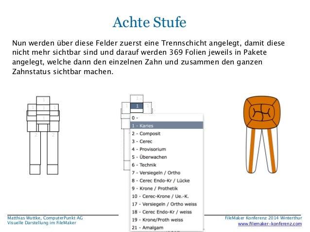 Matthias Wuttke, ComputerPunkt AG  Visuelle Darstellung im FileMaker  Achte Stufe  Nun werden über diese Felder zuerst ein...