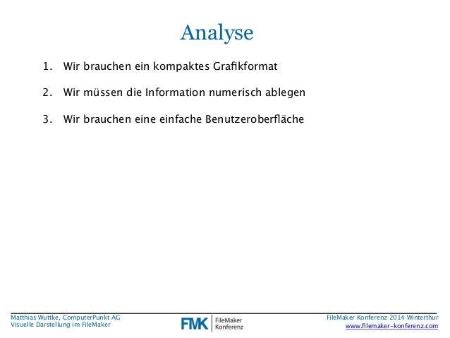 Matthias Wuttke, ComputerPunkt AG  Visuelle Darstellung im FileMaker  Analyse  1. Wir brauchen ein kompaktes Grafikformat ...