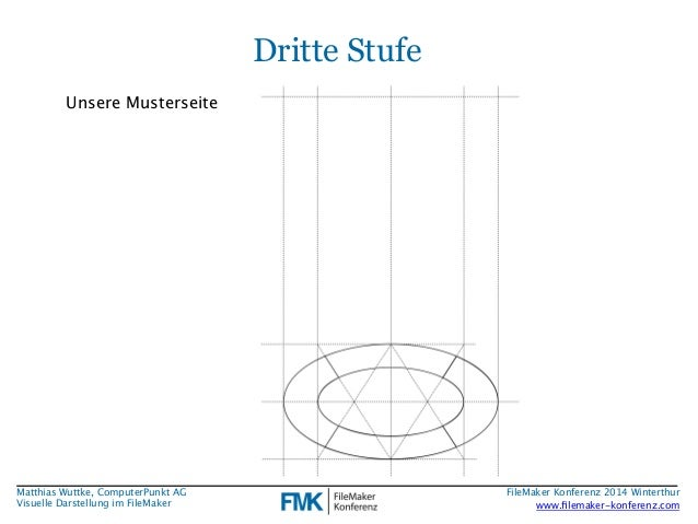 Matthias Wuttke, ComputerPunkt AG  Visuelle Darstellung im FileMaker  Dritte Stufe  Unsere Musterseite  FileMaker Konferen...