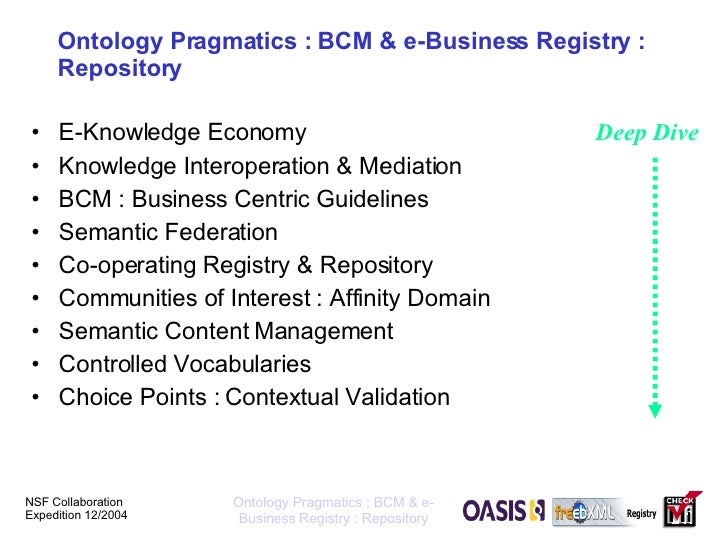 Ontology Pragmatics : BCM & e-Business Registry : Repository   <ul><li>E-Knowledge Economy  </li></ul><ul><li>Knowledge In...