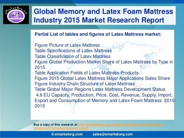 global latex mattress market analysis and Global mattress market size, share, development, growth and demand forecast to 2022 - industry insights by product (innerspring, memory foam, latex, others.