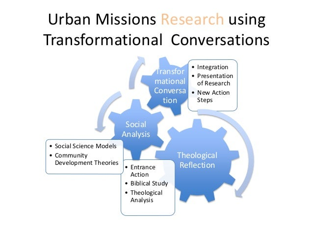 TUL- 2- Pedagogy Underlying the MA in Transformational Urban