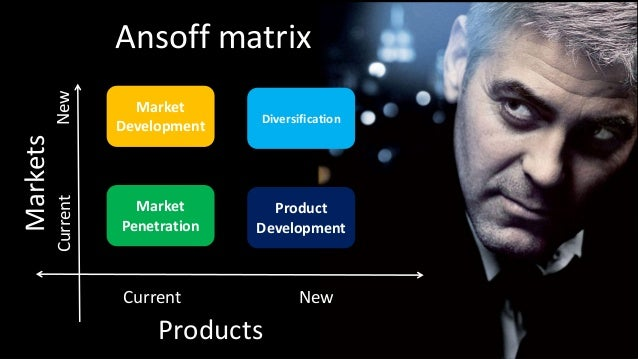 Mature product market