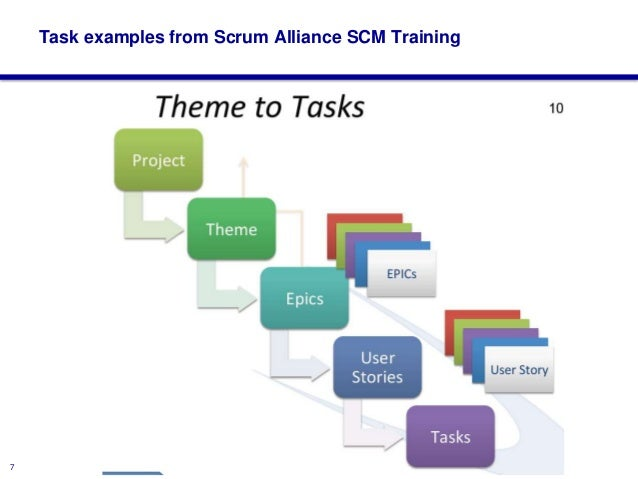 maturing agile sdlc workflow improvements 7 638?cb=1449871898 maturing agile sdlc & workflow improvements