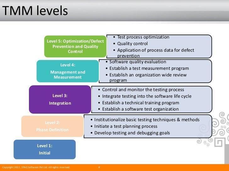 ソフトウェアテストにおけるプロセス成熟度モデル
