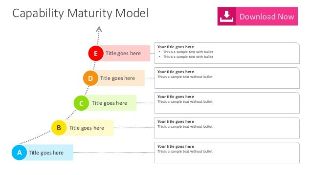capability maturity model essay Capability maturity model (cmm), developing a standard process in order to assess the level of quality of it organizations, through the analysis of performance levels of software development process.