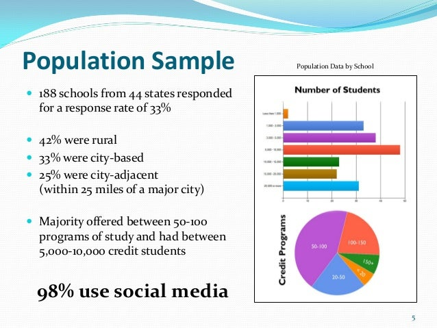 Media and Communication Studies | Top Universities