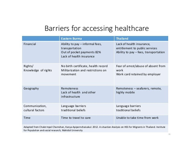 language barriers to communication in health and social care