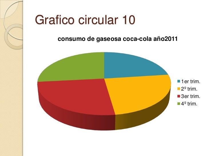Grafico circular 10<br />