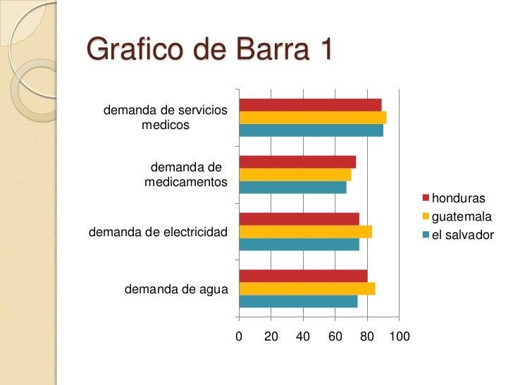 Grafico de Barra 1<br />