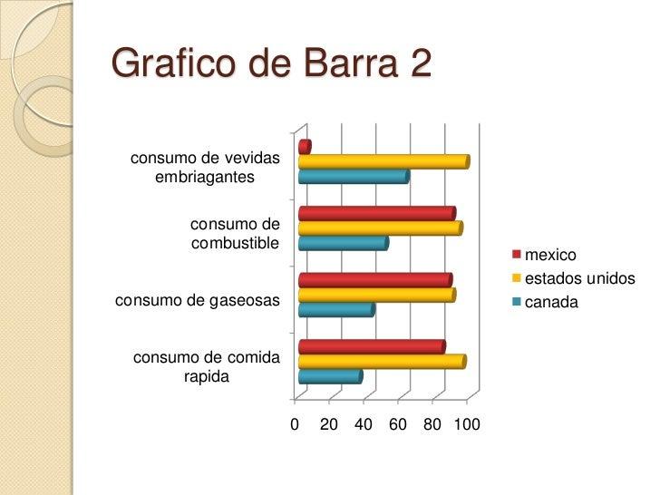 Grafico de Barra 2<br />