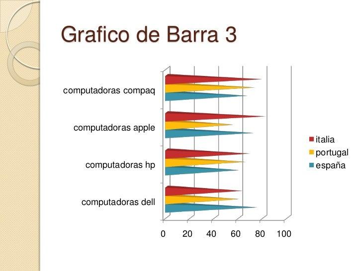 Grafico de Barra 3<br />