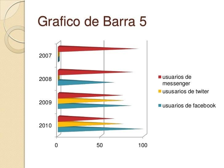 Grafico de Barra 5<br />
