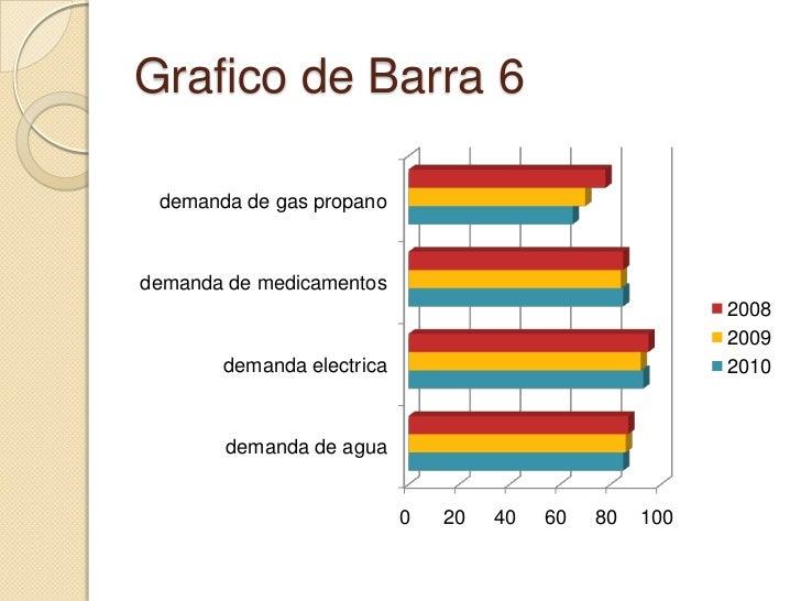 Grafico de Barra 6<br />