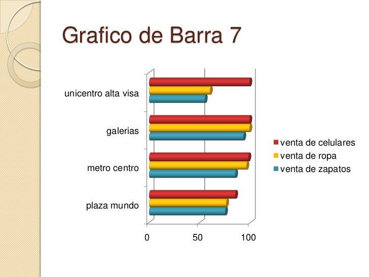 Grafico de Barra 7<br />