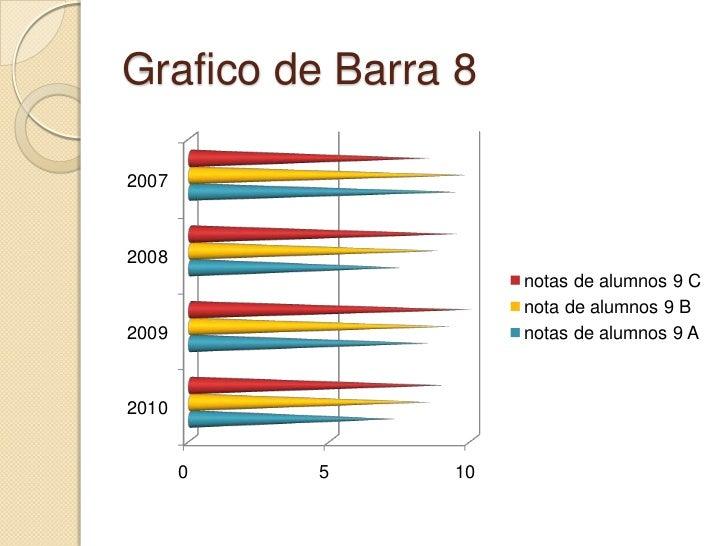 Grafico de Barra 8<br />