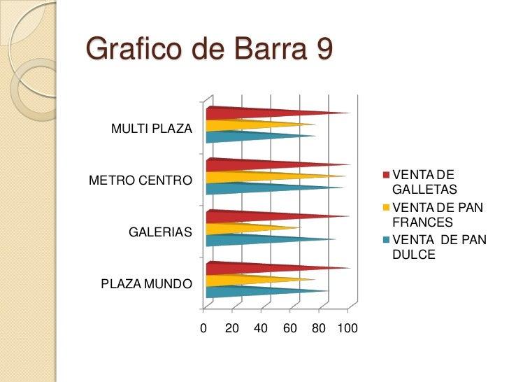 Grafico de Barra 9<br />