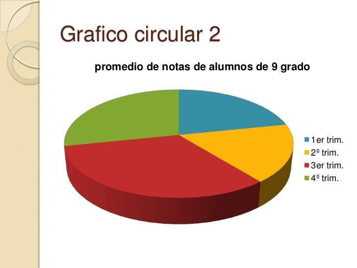 Grafico circular 2<br />