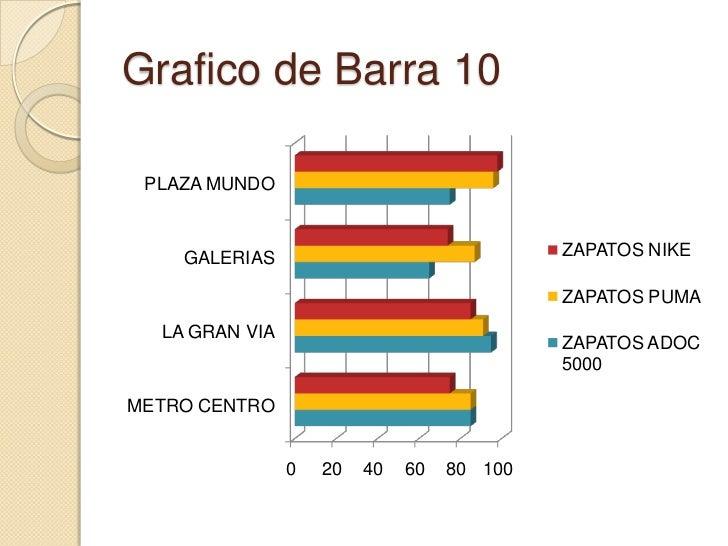 Grafico de Barra 10<br />
