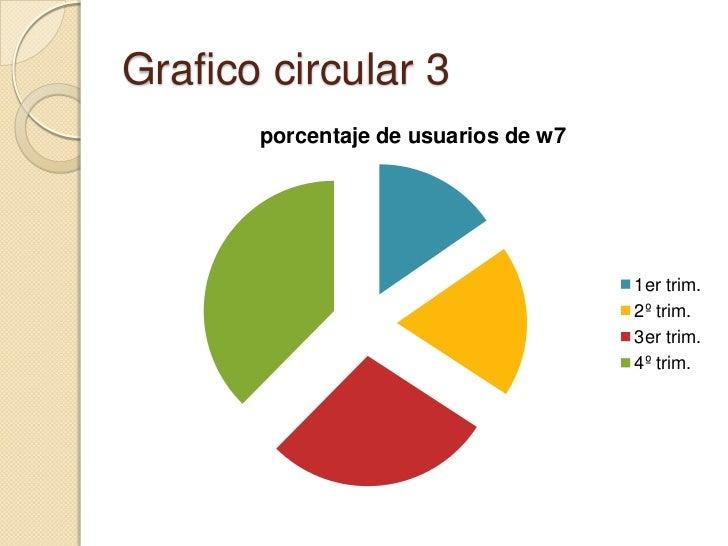 Grafico circular 3<br />