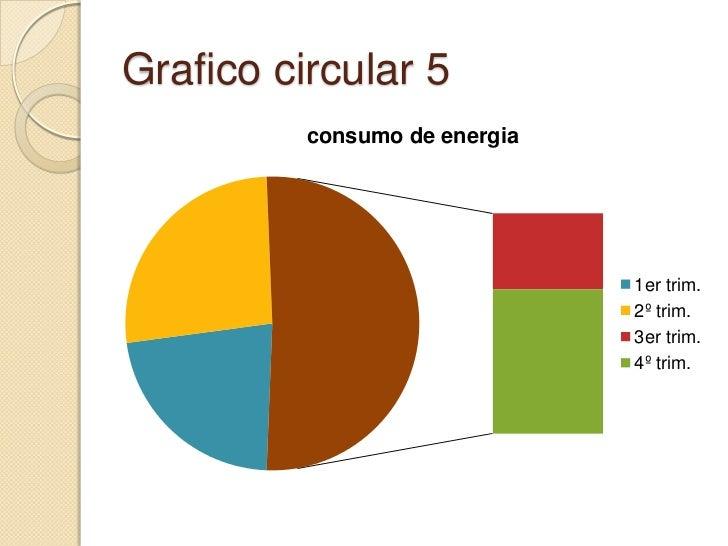 Grafico circular 5<br />