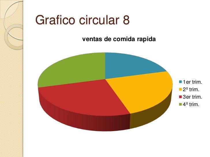 Grafico circular 8<br />