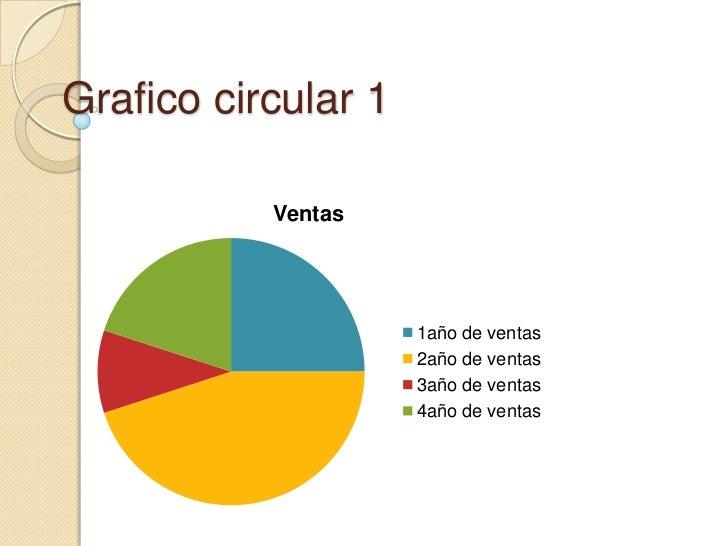 Grafico circular 1<br />