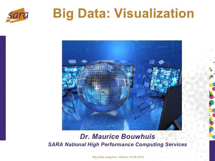 Big Data: Visualization           Dr. Maurice BouwhuisSARA National High Performance Computing Services               Big ...