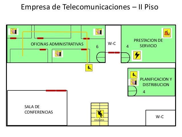 Mauricioamaya7 for Distribucion de oficinas en una empresa