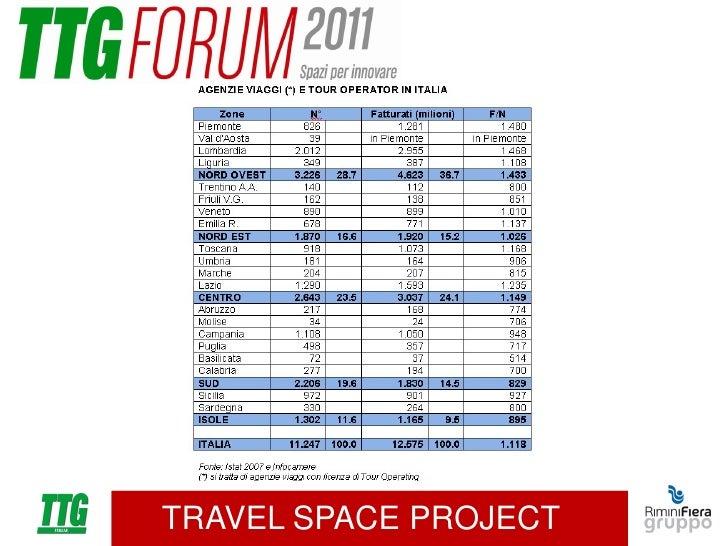 Agenzie di viaggi quanto costa non cambiare il quadro internazionale - Quanto costa un trasloco internazionale ...