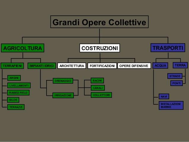 GIORNATE/UOMO STIMA DEL LAVORO NECESSARIO PER LA COSTRUZIONE DI UNA TORRE DI 3.000 BLOCCHI IN PIETRA NELLE DIVERSE FASI DE...