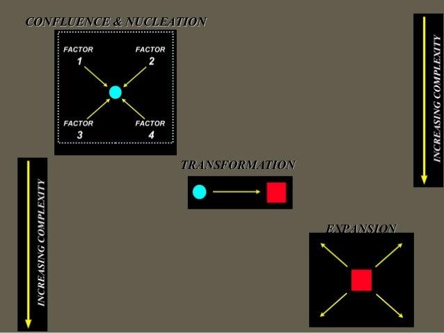 AREE DI DIFFUSIONE DELLE CULTUREAREE DI DIFFUSIONE DELLE CULTURE NEOLITICHENEOLITICHE Miniere neolitiche (Gargano) Villagg...