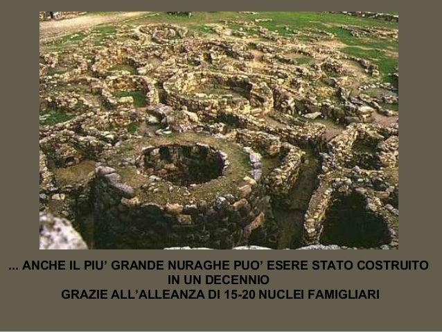 EGITTO – IMPIEGO DI FORZA-LAVORO PER LE PIRAMIDI 2665-2645 BC 2579-2556 BC 2547-2521 BC (Considerati i volumi delle strutt...
