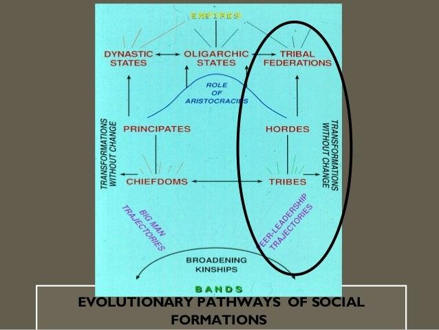 Il Sistema d'Irrigazione nell'Oasi di Geoksyur tra IV e III millennio BP GEOKSYUR 1 Popolazione Stimata = 700 – 1500 abita...