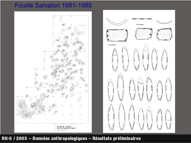 RH-5 SECONDARY BURIALS RECOMPOSED IN THE SHAPE OF TURTLES