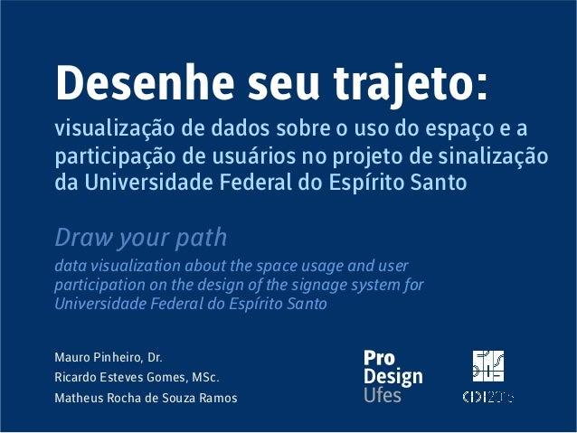 visualização de dados sobre o uso do espaço e a participação de usuários no projeto de sinalização da Universidade Federal...