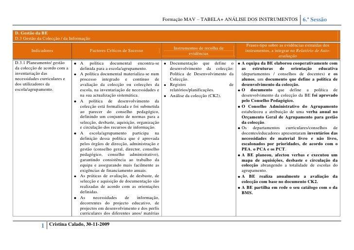 D. Gestão da BED.3 Gestão da Colecção / da Informação<br />IndicadoresFactores Críticos de SucessoInstrumentos de recolha ...