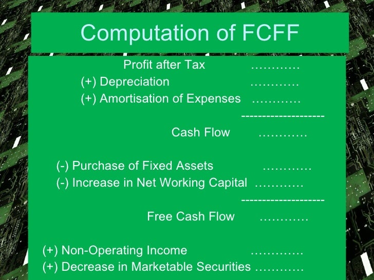 free cash flow with a firms capital expenditure Net capital expenditure unlevered free cash flow (ie, cash flows before interest 28 percent of the total cash flows of the top 200 firms in dun's business.