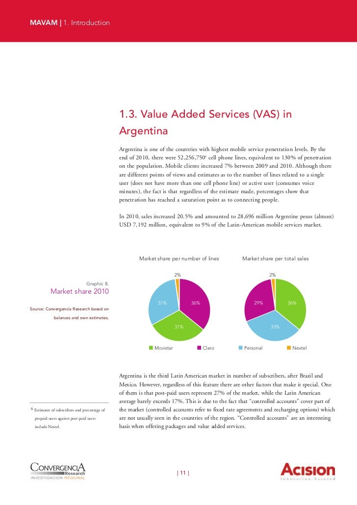 MAVAM Argentina - English version 04/04/2011