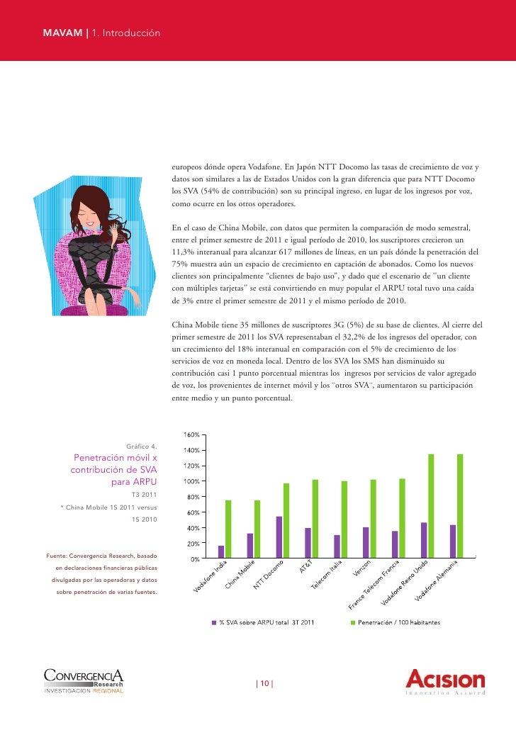 MAVAM | 1. Introducción                                                    1.2. Los servicios de valor agregado en América...