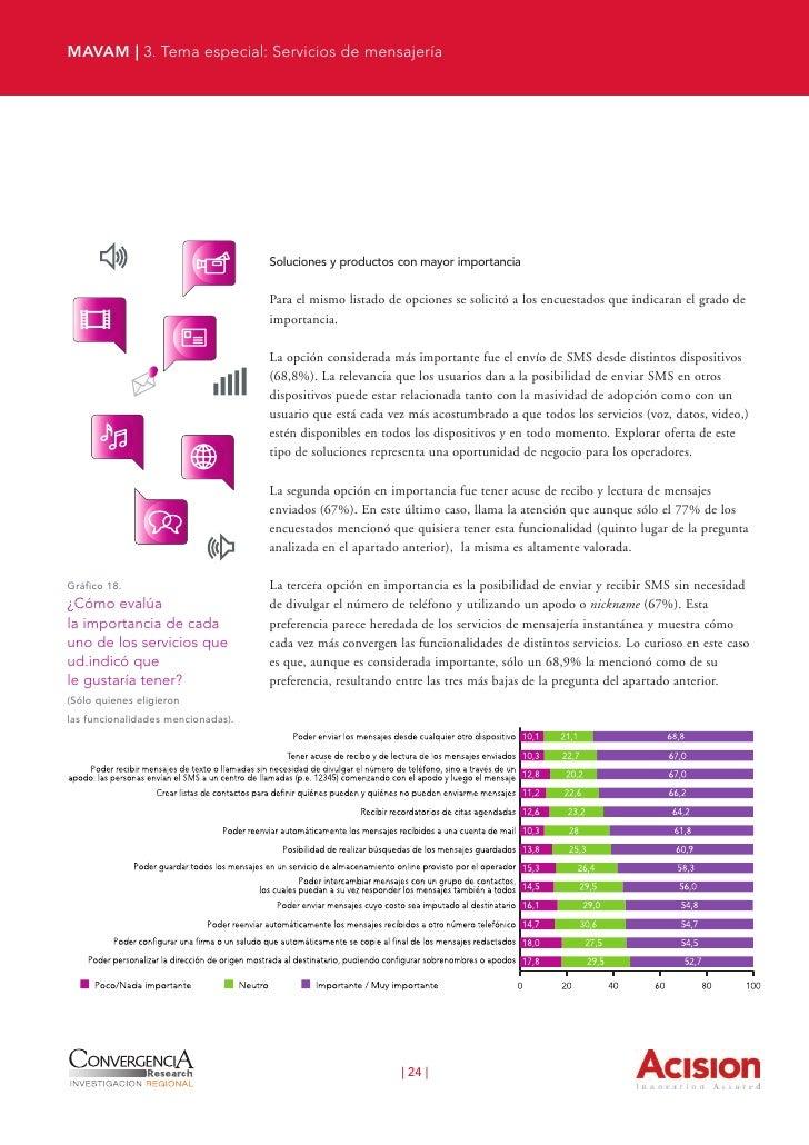 MAVAM | 3. Tema especial: Servicios de mensajería                                            Disposición al pago por tipo ...