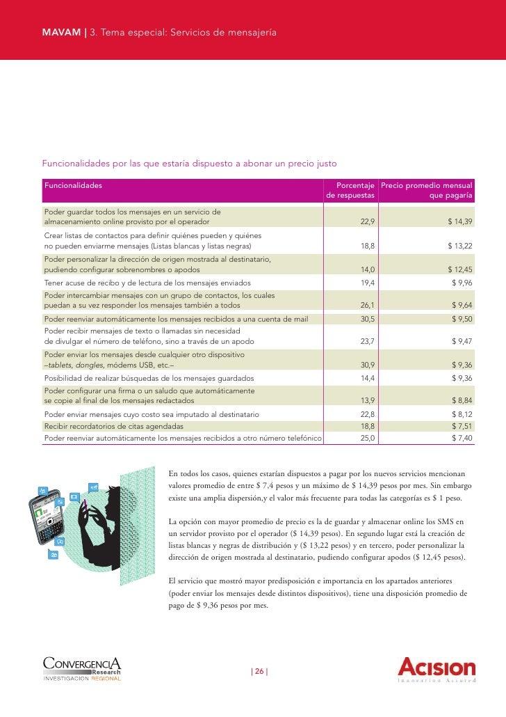 MAVAM | 3. Tema especial: Servicios de mensajería                                      Configuración de las nuevas funcion...