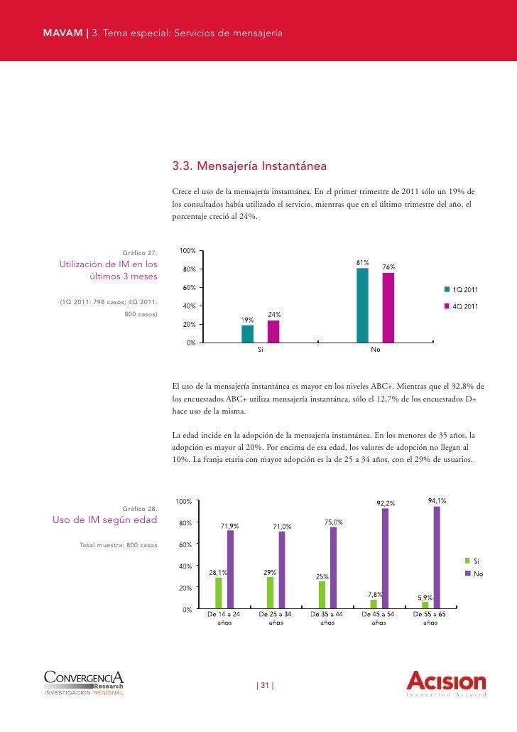 MAVAM | 3. Tema especial: Servicios de mensajería                                        El servicio de mensajería más uti...