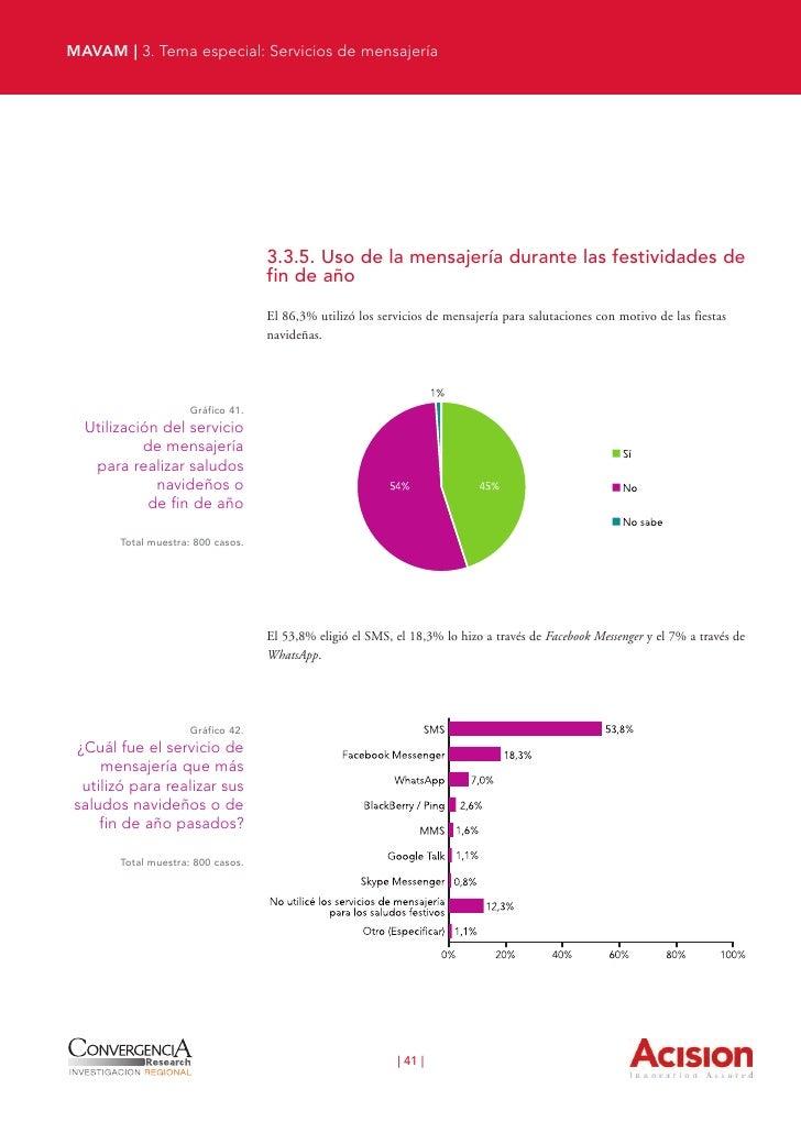 MAVAM | 3. Tema especial: Servicios de mensajería                                     3.3.6. Mensajes publicitarios vía SM...