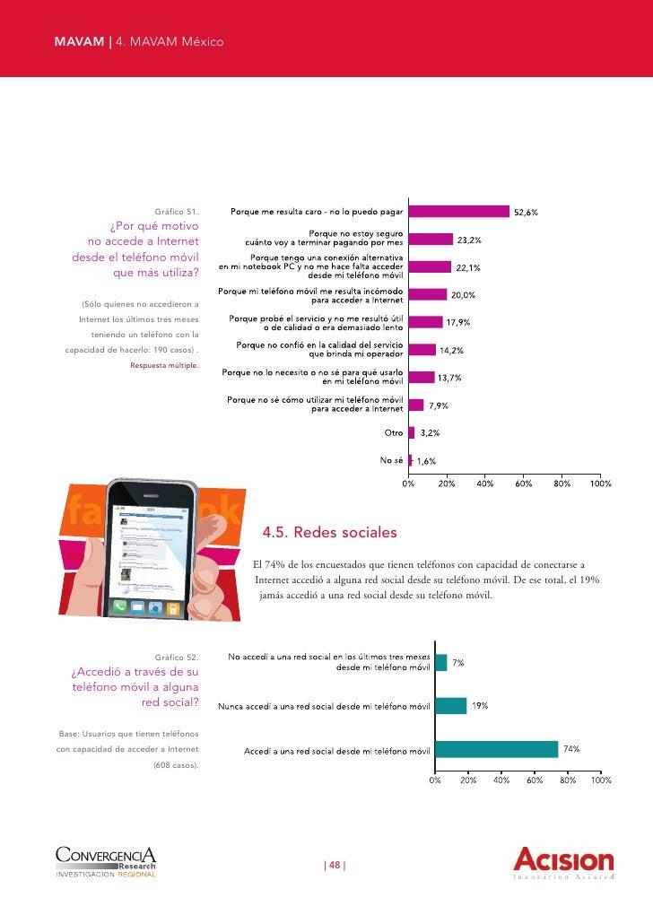 MAVAM | 4. MAVAM México                                                  El acceso a redes sociales es mayor entre quienes...