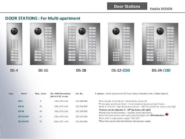 Door Stations Stabila Design