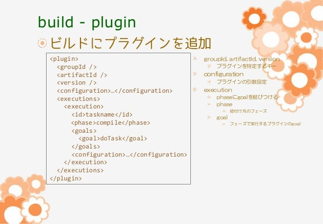 build - plugin ビルドにプラグインを追加 <plugin> <groupId /> <artifactId /> <version /> <configuration>…</configuration> <executions> ...